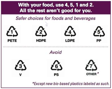 Tableau BPA