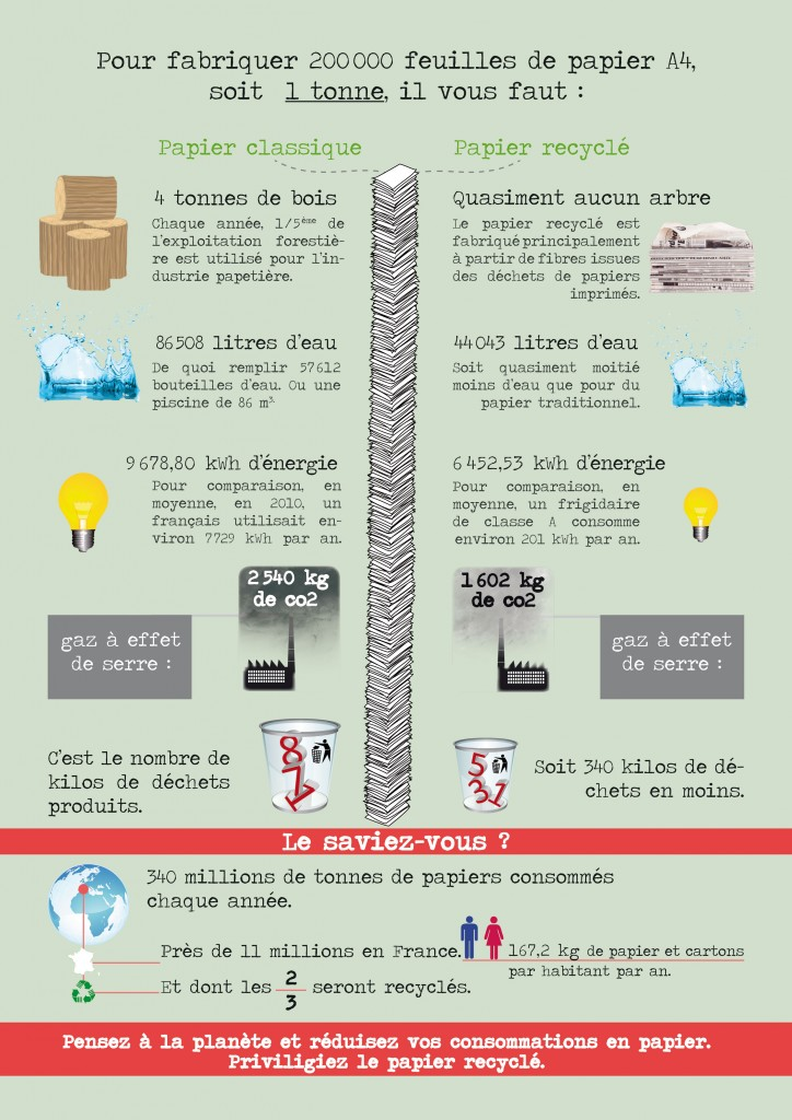Infographie---VF